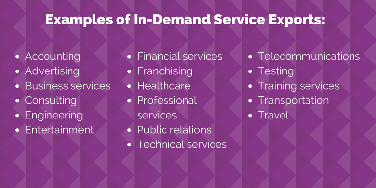 examples of in-demand service exports