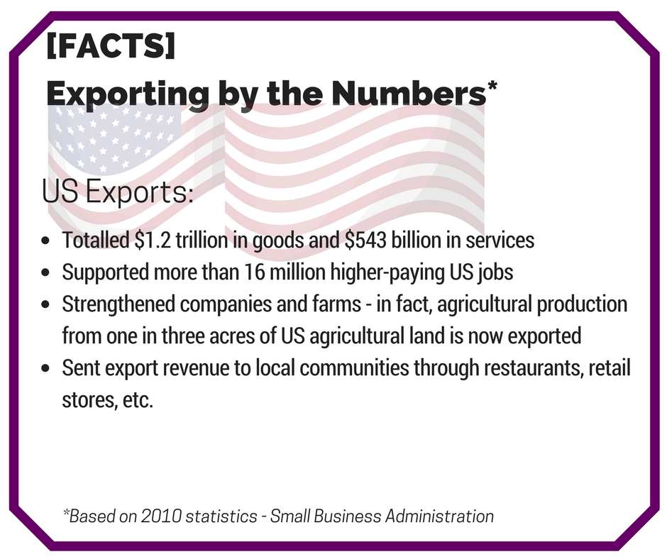 Exporting by the numbers
