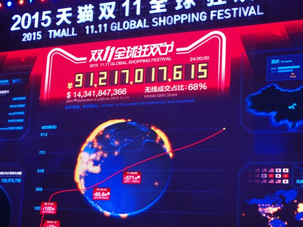 Final screen Alibaba - Singles Day Sales