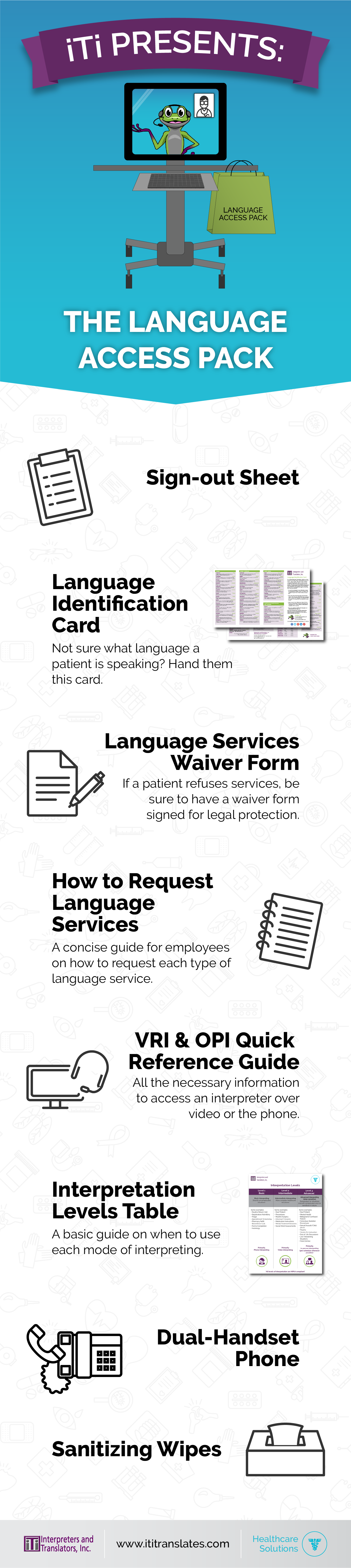Language access pack, what to include, infographic