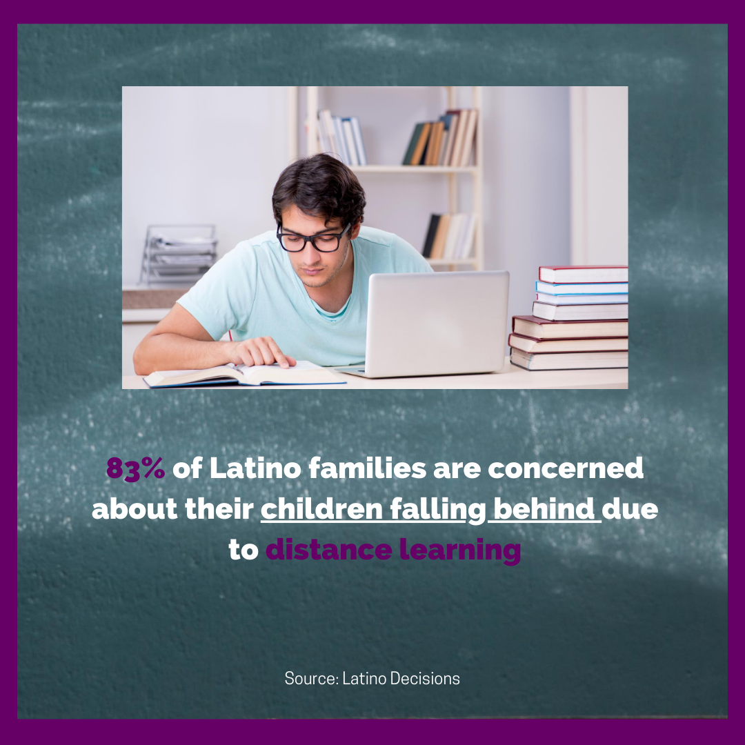 83 percent of latino families are concerned about distance learning