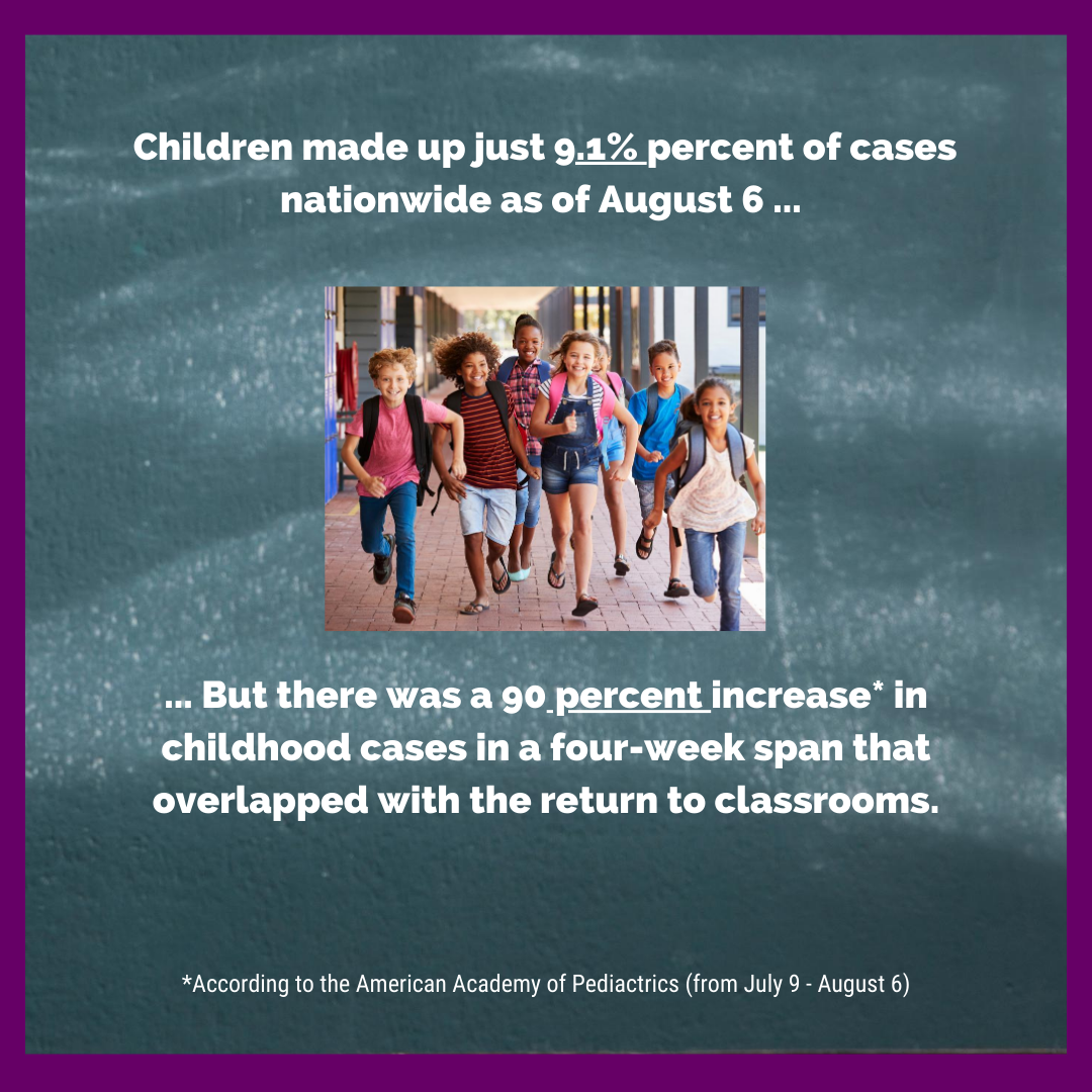 statistic about students returning to school and during covid-19 pandemic